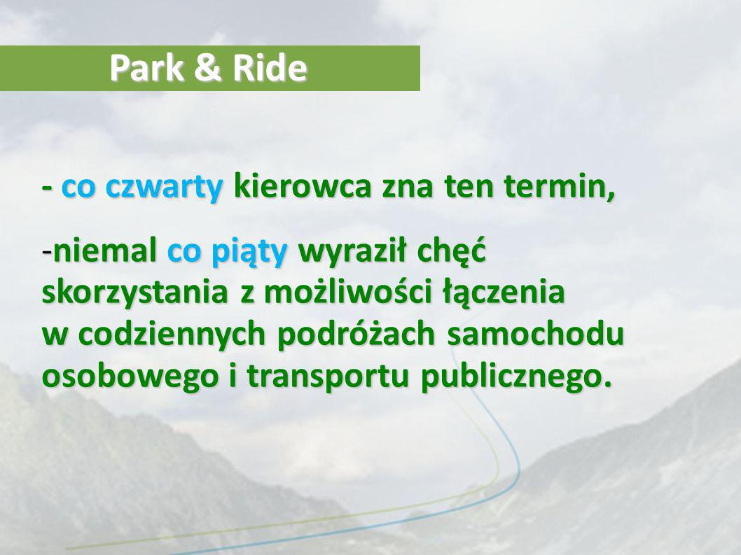 Park & Ride - co czwarty kierowca zna ten termin, -niemal co piąty wyraził chęć skorzystania z możliwości łączenia w codziennych podróżach samochodu o