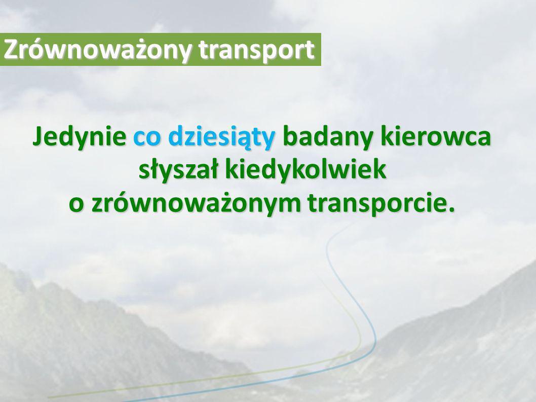 Zrównoważony transport Jedynie co dziesiąty badany kierowca słyszał kiedykolwiek o zrównoważonym transporcie.
