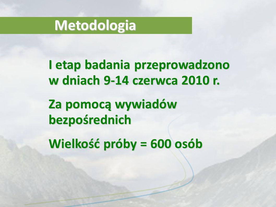 I etap badania przeprowadzono w dniach 9-14 czerwca 2010 r. Za pomocą wywiadów bezpośrednich Wielkość próby = 600 osób Metodologia