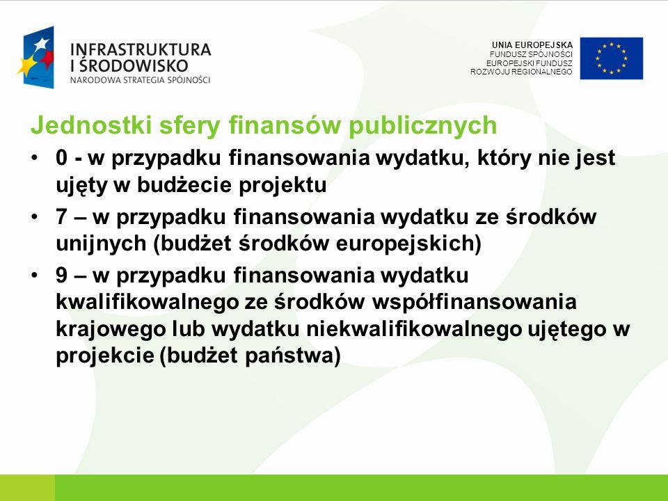 UNIA EUROPEJSKA FUNDUSZ SPÓJNOŚCI EUROPEJSKI FUNDUSZ ROZWOJU REGIONALNEGO Jednostki sfery finansów publicznych 0 - w przypadku finansowania wydatku, k