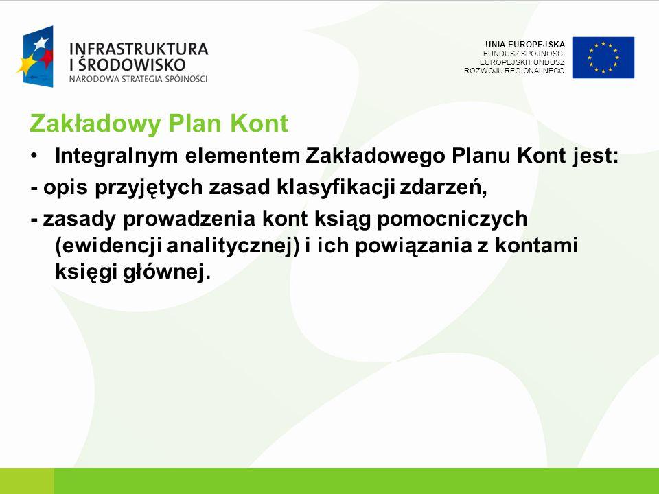 UNIA EUROPEJSKA FUNDUSZ SPÓJNOŚCI EUROPEJSKI FUNDUSZ ROZWOJU REGIONALNEGO Zakładowy Plan Kont Integralnym elementem Zakładowego Planu Kont jest: - opi
