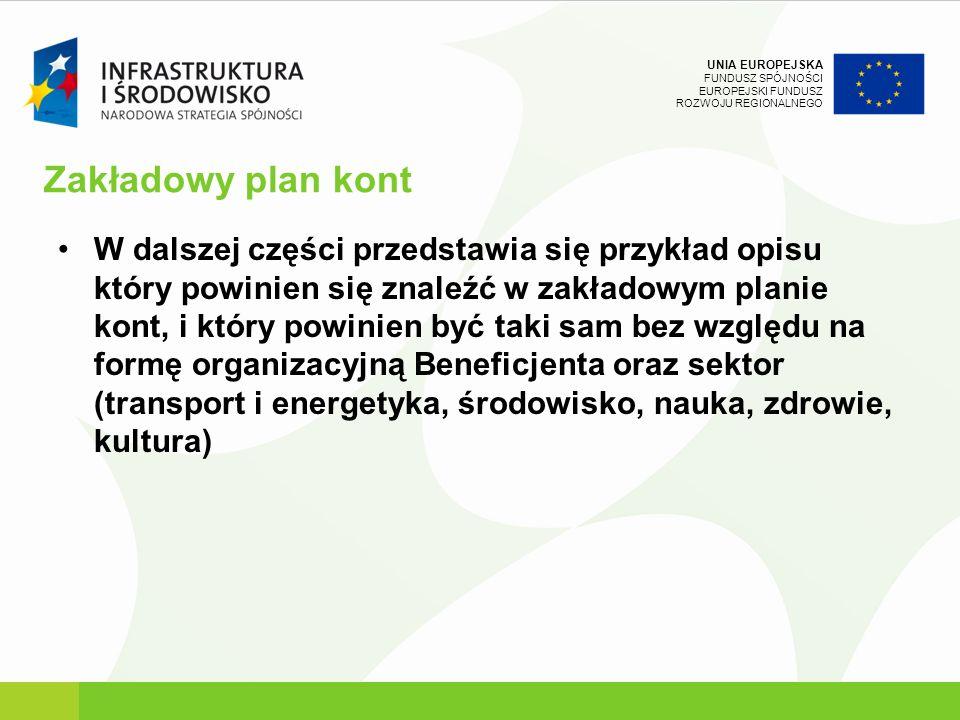 UNIA EUROPEJSKA FUNDUSZ SPÓJNOŚCI EUROPEJSKI FUNDUSZ ROZWOJU REGIONALNEGO Zakładowy plan kont W dalszej części przedstawia się przykład opisu który po