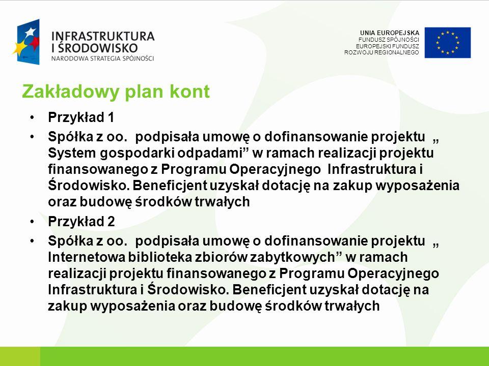 UNIA EUROPEJSKA FUNDUSZ SPÓJNOŚCI EUROPEJSKI FUNDUSZ ROZWOJU REGIONALNEGO Zakładowy plan kont Przykład 1 Spółka z oo. podpisała umowę o dofinansowanie
