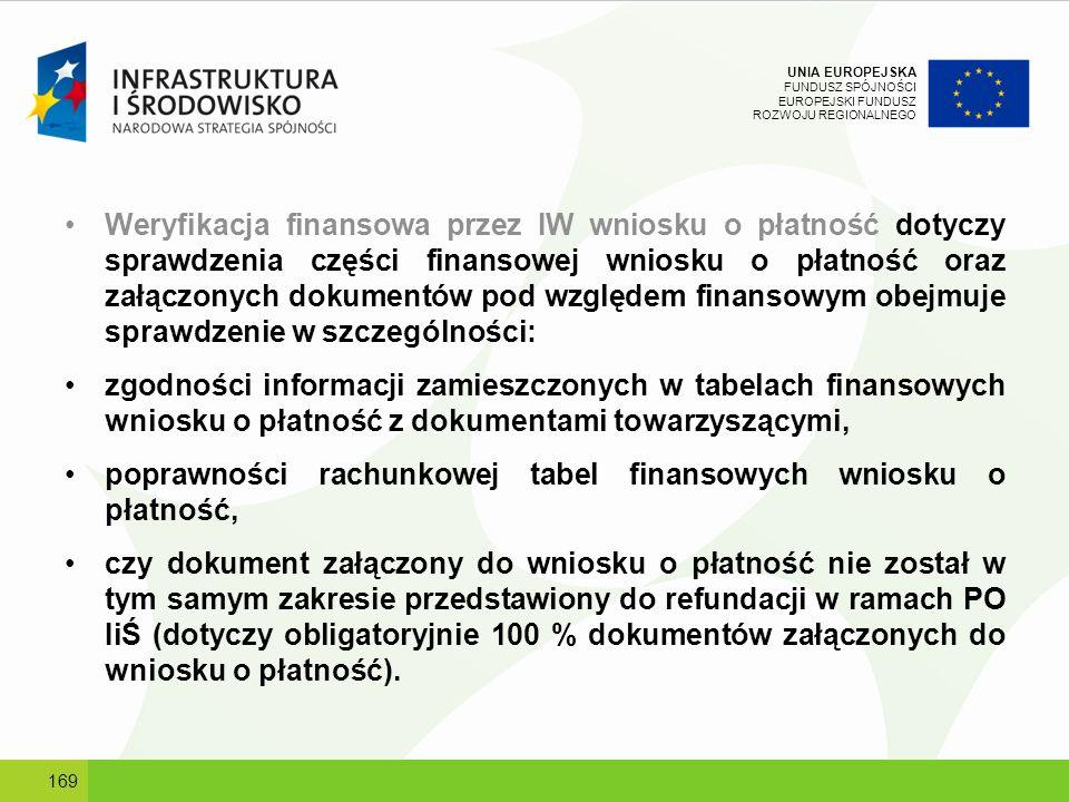 UNIA EUROPEJSKA FUNDUSZ SPÓJNOŚCI EUROPEJSKI FUNDUSZ ROZWOJU REGIONALNEGO Weryfikacja finansowa przez IW wniosku o płatność dotyczy sprawdzenia części