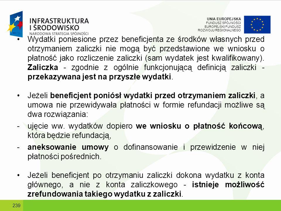 UNIA EUROPEJSKA FUNDUSZ SPÓJNOŚCI EUROPEJSKI FUNDUSZ ROZWOJU REGIONALNEGO Wydatki poniesione przez beneficjenta ze środków własnych przed otrzymaniem