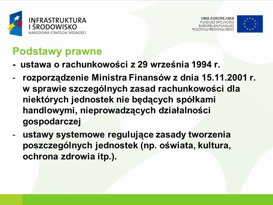 UNIA EUROPEJSKA FUNDUSZ SPÓJNOŚCI EUROPEJSKI FUNDUSZ ROZWOJU REGIONALNEGO Podstawy prawne - ustawa o rachunkowości z 29 września 1994 r. -rozporządzen