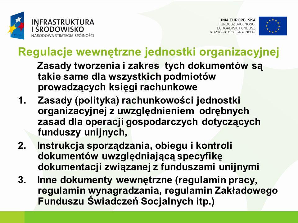 UNIA EUROPEJSKA FUNDUSZ SPÓJNOŚCI EUROPEJSKI FUNDUSZ ROZWOJU REGIONALNEGO Regulacje wewnętrzne jednostki organizacyjnej Zasady tworzenia i zakres tych