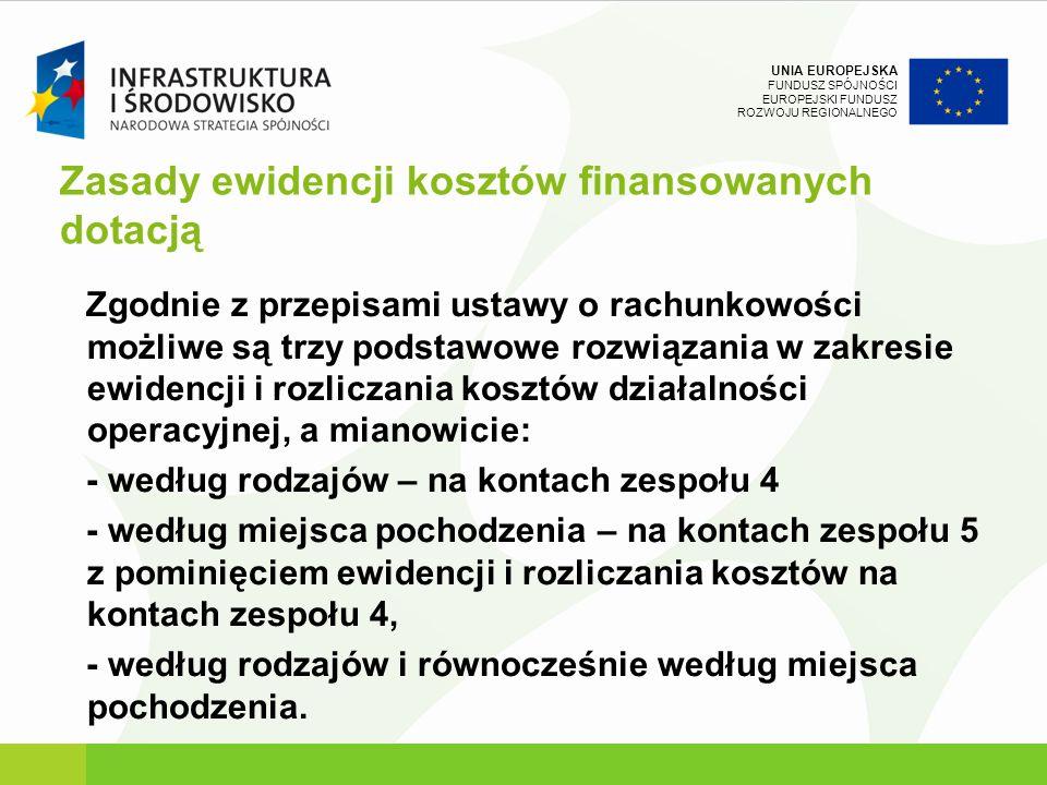 UNIA EUROPEJSKA FUNDUSZ SPÓJNOŚCI EUROPEJSKI FUNDUSZ ROZWOJU REGIONALNEGO Zasady ewidencji kosztów finansowanych dotacją Zgodnie z przepisami ustawy o
