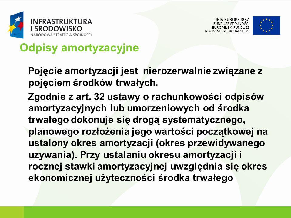 UNIA EUROPEJSKA FUNDUSZ SPÓJNOŚCI EUROPEJSKI FUNDUSZ ROZWOJU REGIONALNEGO Odpisy amortyzacyjne Pojęcie amortyzacji jest nierozerwalnie związane z poję