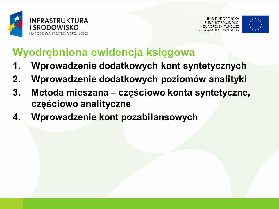 UNIA EUROPEJSKA FUNDUSZ SPÓJNOŚCI EUROPEJSKI FUNDUSZ ROZWOJU REGIONALNEGO Wyodrębniona ewidencja księgowa 1.Wprowadzenie dodatkowych kont syntetycznyc