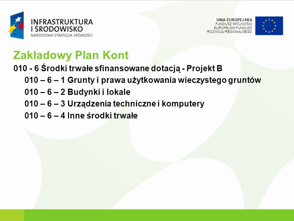 UNIA EUROPEJSKA FUNDUSZ SPÓJNOŚCI EUROPEJSKI FUNDUSZ ROZWOJU REGIONALNEGO Zakładowy Plan Kont 010 - 6 Środki trwałe sfinansowane dotacją - Projekt B 0