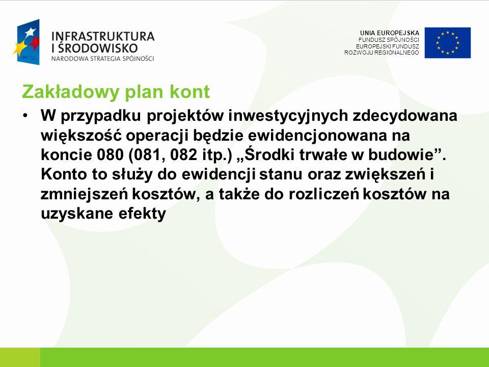 UNIA EUROPEJSKA FUNDUSZ SPÓJNOŚCI EUROPEJSKI FUNDUSZ ROZWOJU REGIONALNEGO Zakładowy plan kont W przypadku projektów inwestycyjnych zdecydowana większo