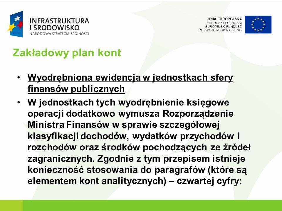 UNIA EUROPEJSKA FUNDUSZ SPÓJNOŚCI EUROPEJSKI FUNDUSZ ROZWOJU REGIONALNEGO Zakładowy plan kont Wyodrębniona ewidencja w jednostkach sfery finansów publ