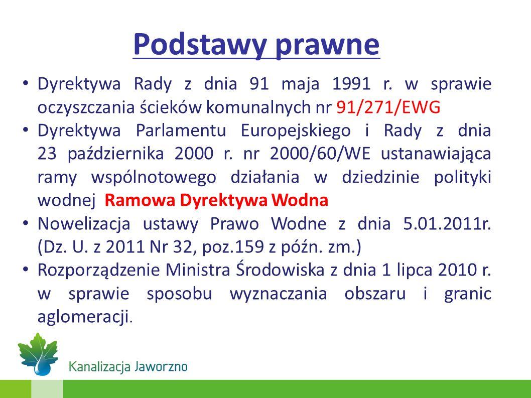 Podstawy prawne Dyrektywa Rady z dnia 91 maja 1991 r. w sprawie oczyszczania ścieków komunalnych nr 91/271/EWG Dyrektywa Parlamentu Europejskiego i Ra
