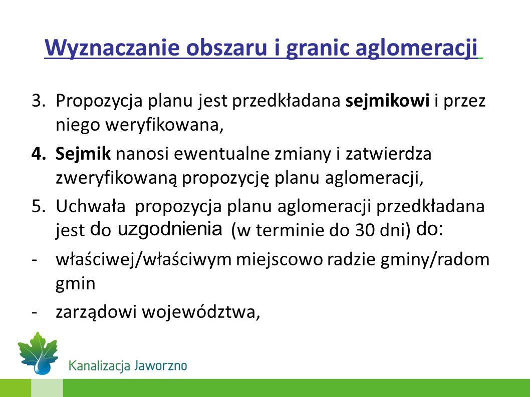 3.Propozycja planu jest przedkładana sejmikowi i przez niego weryfikowana, 4.Sejmik nanosi ewentualne zmiany i zatwierdza zweryfikowaną propozycję pla