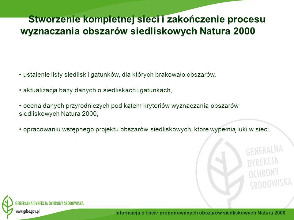 Informacja o liście proponowanych obszarów siedliskowych Natura 2000 ustalenie listy siedlisk i gatunków, dla których brakowało obszarów, aktualizacja bazy danych o siedliskach i gatunkach, ocena danych przyrodniczych pod kątem kryteriów wyznaczania obszarów siedliskowych Natura 2000, opracowaniu wstępnego projektu obszarów siedliskowych, które wypełnią luki w sieci.