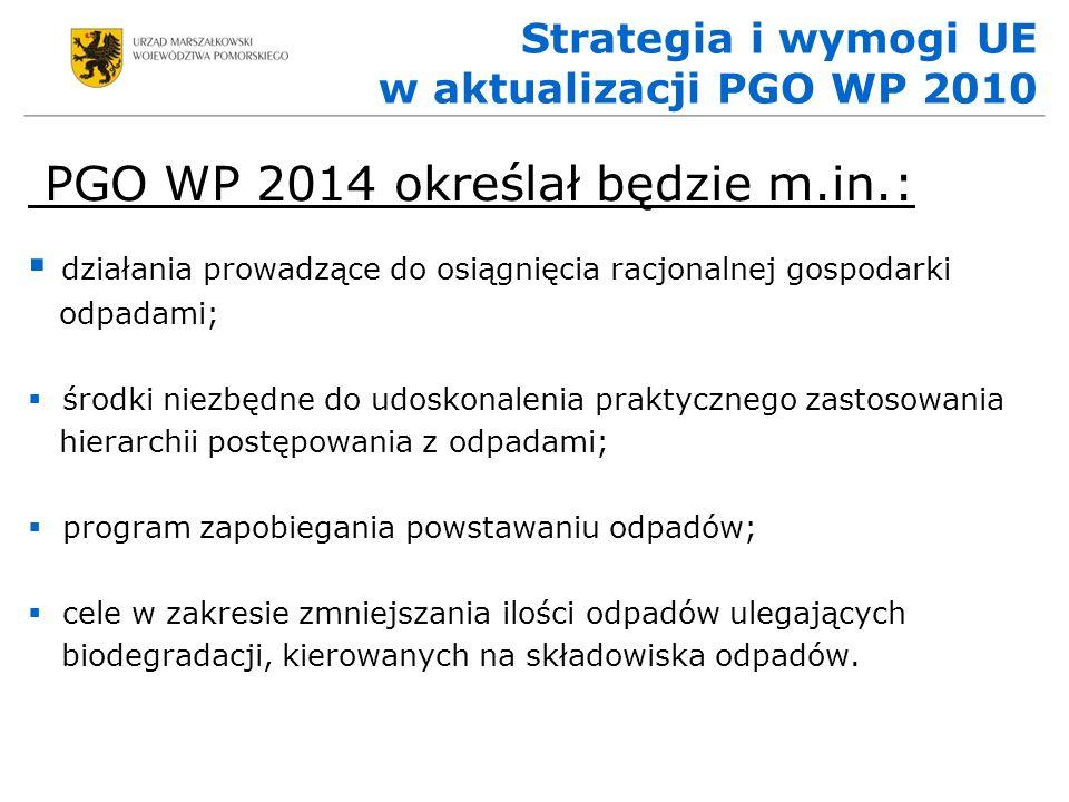 Strategia i wymogi UE w aktualizacji PGO WP 2010 PGO WP 2014 określał będzie m.in.: działania prowadzące do osiągnięcia racjonalnej gospodarki odpadami; środki niezbędne do udoskonalenia praktycznego zastosowania hierarchii postępowania z odpadami; program zapobiegania powstawaniu odpadów; cele w zakresie zmniejszania ilości odpadów ulegających biodegradacji, kierowanych na składowiska odpadów.