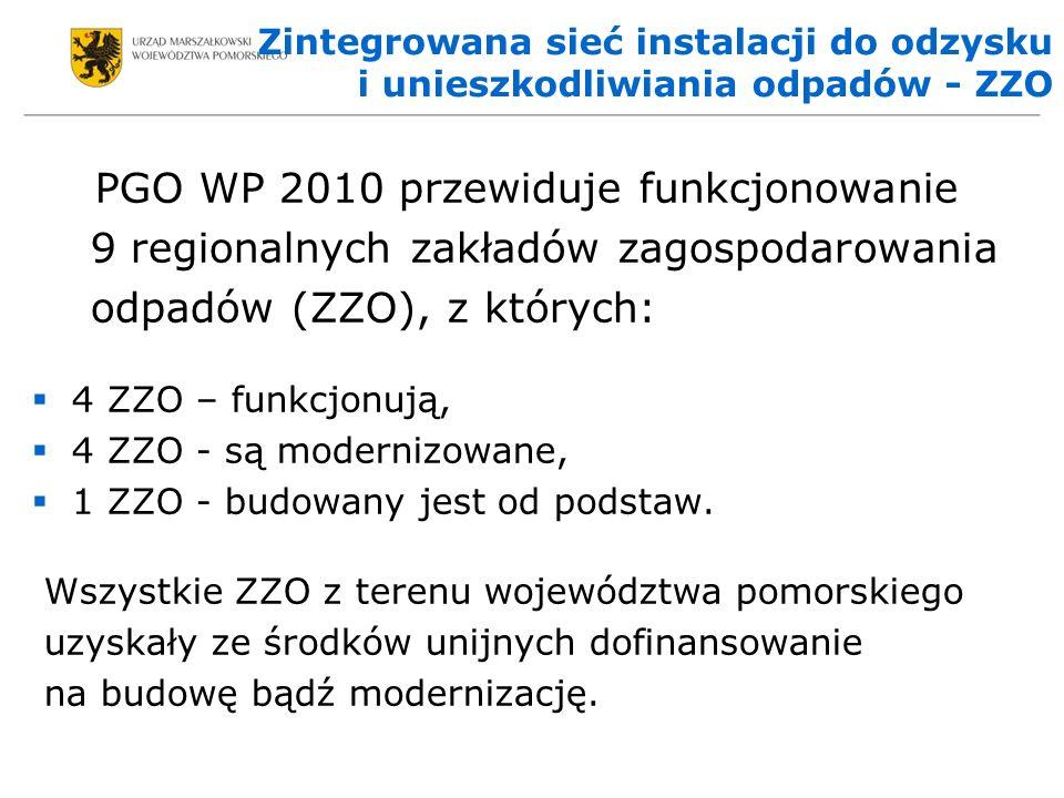 PGO WP 2010 przewiduje funkcjonowanie 9 regionalnych zakładów zagospodarowania odpadów (ZZO), z których: 4 ZZO – funkcjonują, 4 ZZO - są modernizowane, 1 ZZO - budowany jest od podstaw.