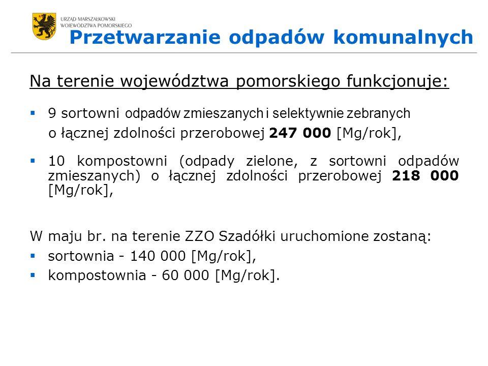 Przetwarzanie odpadów komunalnych Na terenie województwa pomorskiego funkcjonuje: 9 sortowni odpadów zmieszanych i selektywnie zebranych o łącznej zdolności przerobowej 247 000 [Mg/rok], 10 kompostowni (odpady zielone, z sortowni odpadów zmieszanych) o łącznej zdolności przerobowej 218 000 [Mg/rok], W maju br.