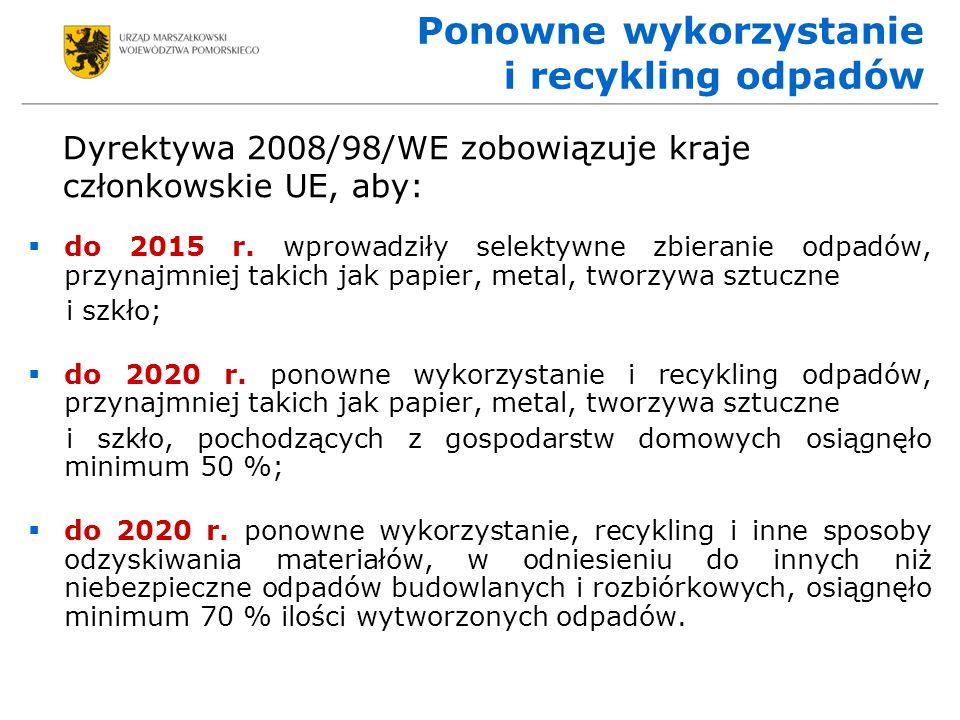 Ponowne wykorzystanie i recykling odpadów Dyrektywa 2008/98/WE zobowiązuje kraje członkowskie UE, aby: do 2015 r.