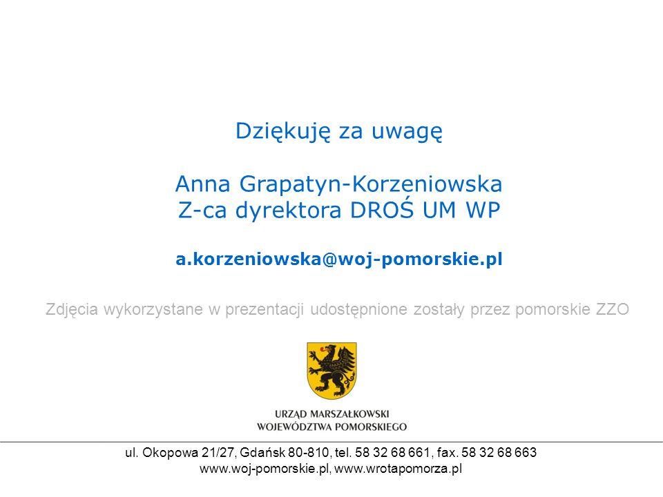 Dziękuję za uwagę Anna Grapatyn-Korzeniowska Z-ca dyrektora DROŚ UM WP a.korzeniowska@woj-pomorskie.pl ul.
