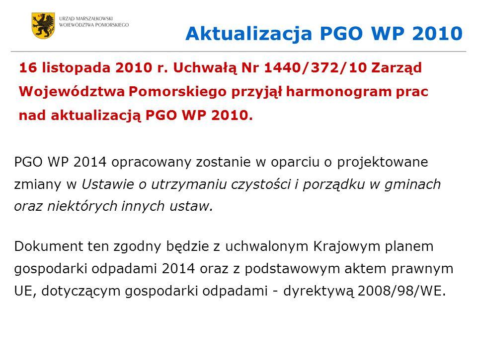 Aktualizacja PGO WP 2010 16 listopada 2010 r.