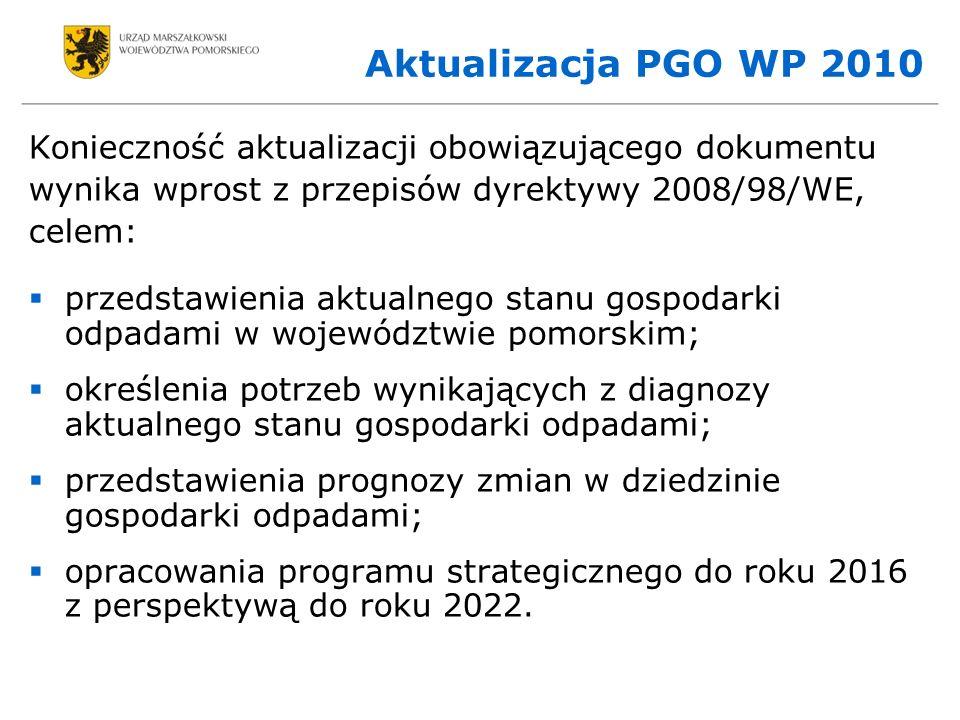 Aktualizacja PGO WP 2010 Konieczność aktualizacji obowiązującego dokumentu wynika wprost z przepisów dyrektywy 2008/98/WE, celem: przedstawienia aktualnego stanu gospodarki odpadami w województwie pomorskim; określenia potrzeb wynikających z diagnozy aktualnego stanu gospodarki odpadami; przedstawienia prognozy zmian w dziedzinie gospodarki odpadami; opracowania programu strategicznego do roku 2016 z perspektywą do roku 2022.
