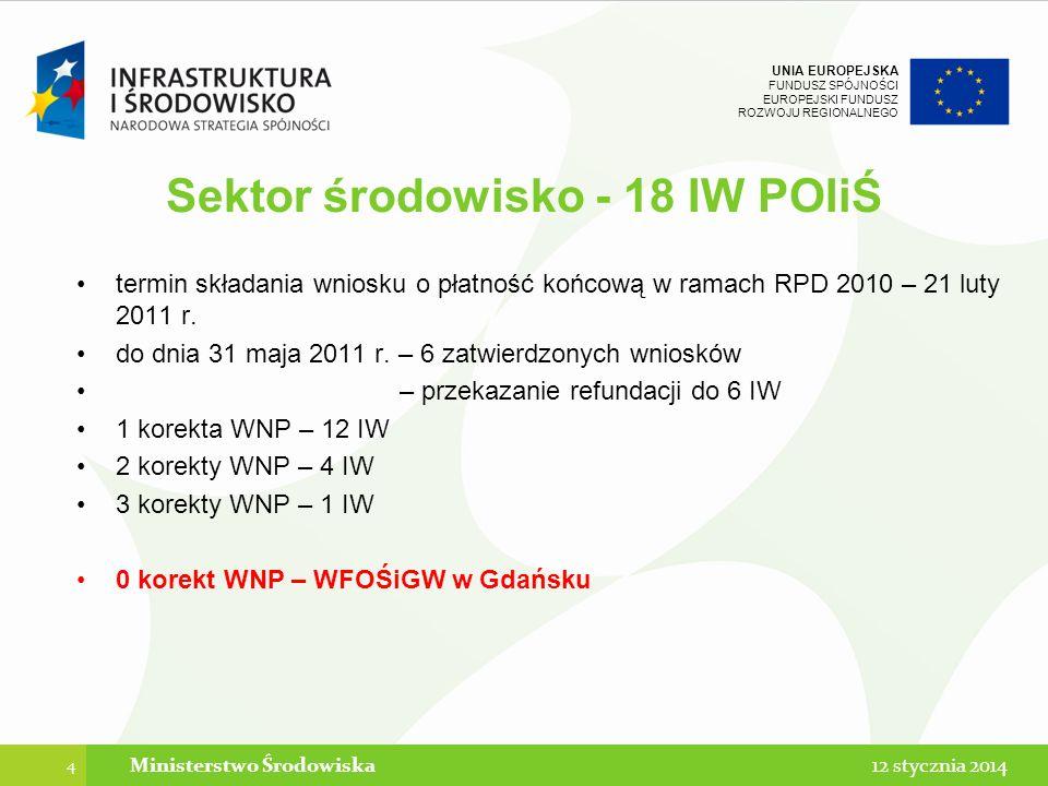 UNIA EUROPEJSKA FUNDUSZ SPÓJNOŚCI EUROPEJSKI FUNDUSZ ROZWOJU REGIONALNEGO Sektor środowisko - 18 IW POIiŚ termin składania wniosku o płatność końcową w ramach RPD 2010 – 21 luty 2011 r.