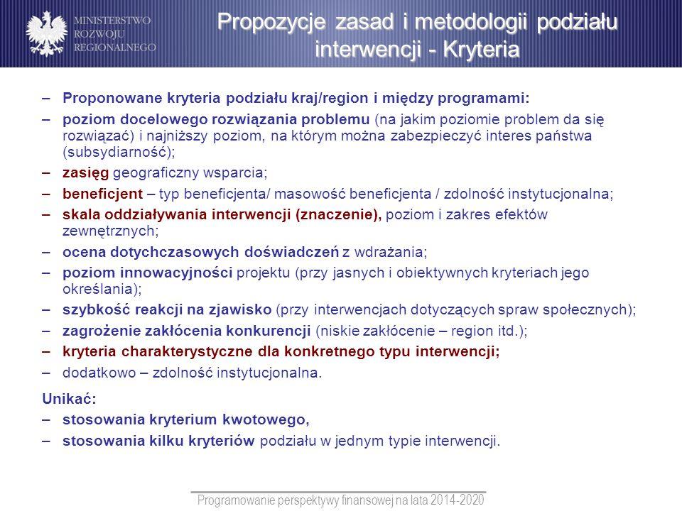 Programowanie perspektywy finansowej na lata 2014-2020 –Proponowane kryteria podziału kraj/region i między programami: –poziom docelowego rozwiązania