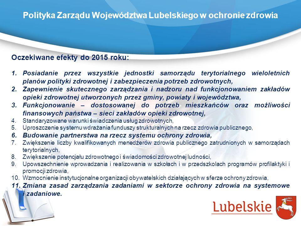 Polityka Zarządu Województwa Lubelskiego w ochronie zdrowia Oczekiwane efekty do 2015 roku: 1.Posiadanie przez wszystkie jednostki samorządu terytoria