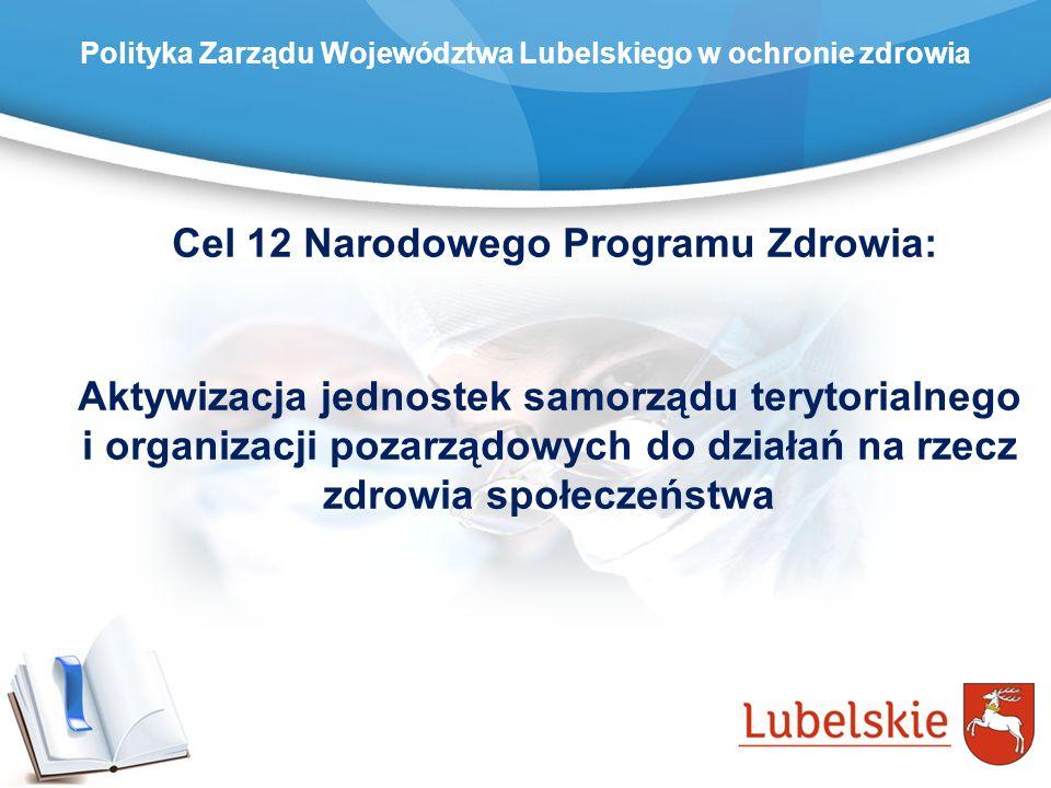 Aktywizacja jednostek samorządu terytorialnego i organizacji pozarządowych do działań na rzecz zdrowia społeczeństwa Polityka Zarządu Województwa Lube