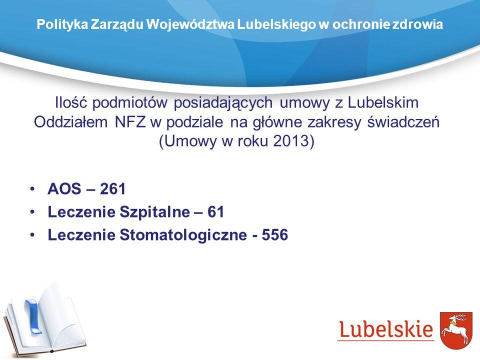 Ilość podmiotów posiadających umowy z Lubelskim Oddziałem NFZ w podziale na główne zakresy świadczeń (Umowy w roku 2013) AOS – 261 Leczenie Szpitalne