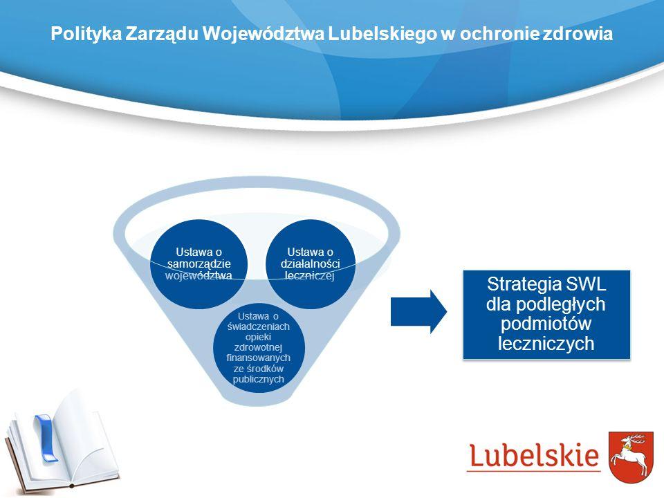 Strategia SWL dla podległych podmiotów leczniczych Ustawa o świadczeniach opieki zdrowotnej finansowanych ze środków publicznych Ustawa o samorządzie