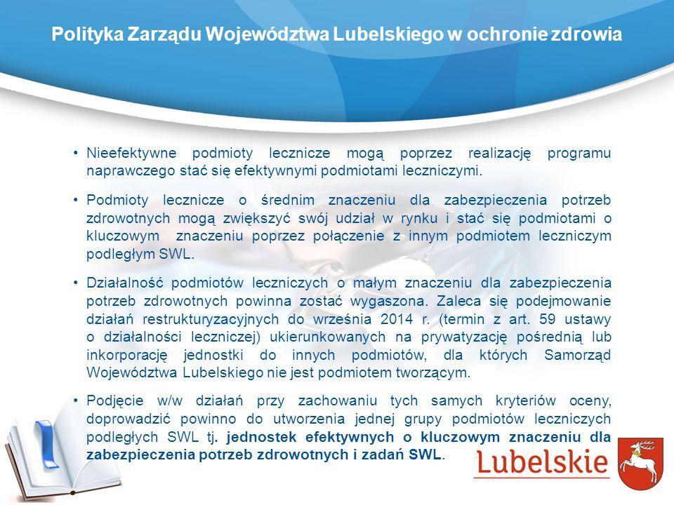 Polityka Zarządu Województwa Lubelskiego w ochronie zdrowia Nieefektywne podmioty lecznicze mogą poprzez realizację programu naprawczego stać się efek