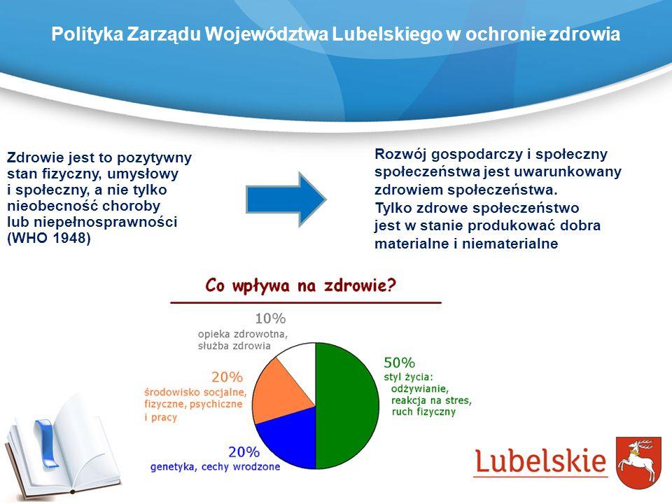 Polityka Zarządu Województwa Lubelskiego w ochronie zdrowia Rozwój gospodarczy i społeczny społeczeństwa jest uwarunkowany zdrowiem społeczeństwa. Tyl