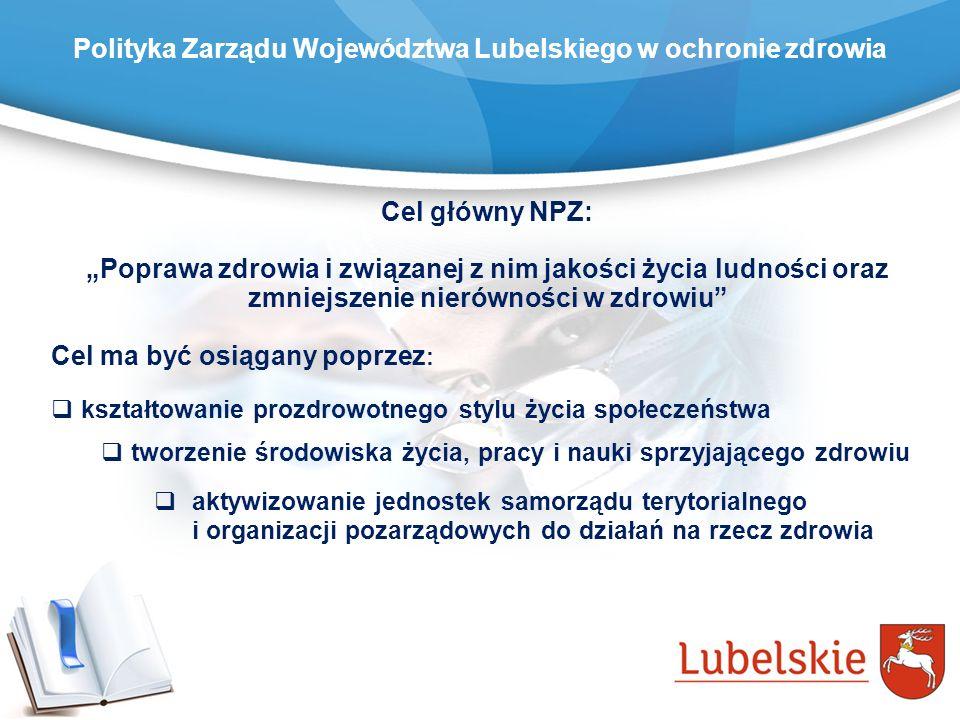 Ilość podmiotów posiadających umowy z Lubelskim Oddziałem NFZ w podziale na główne zakresy świadczeń (Umowy w roku 2013) AOS – 261 Leczenie Szpitalne – 61 Leczenie Stomatologiczne - 556 Polityka Zarządu Województwa Lubelskiego w ochronie zdrowia