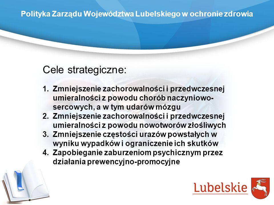 Polityka Zarządu Województwa Lubelskiego w ochronie zdrowia Cele strategiczne: 1.Zmniejszenie zachorowalności i przedwczesnej umieralności z powodu ch