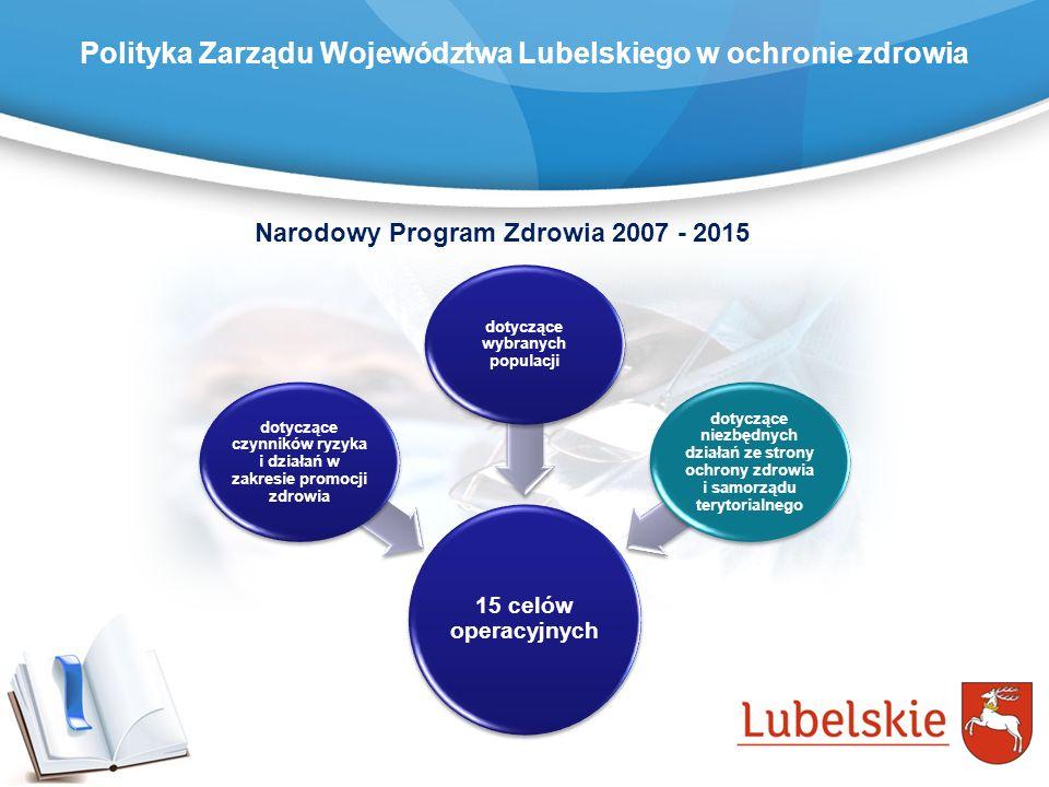 Polityka Zarządu Województwa Lubelskiego w ochronie zdrowia Narodowy Program Zdrowia 2007 - 2015 15 celów operacyjnych dotyczące czynników ryzyka i dz