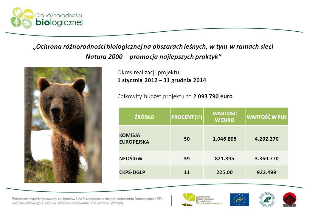 Ochrona różnorodności biologicznej na obszarach leśnych, w tym w ramach sieci Natura 2000 – promocja najlepszych praktyk Okres realizacji projektu 1 s