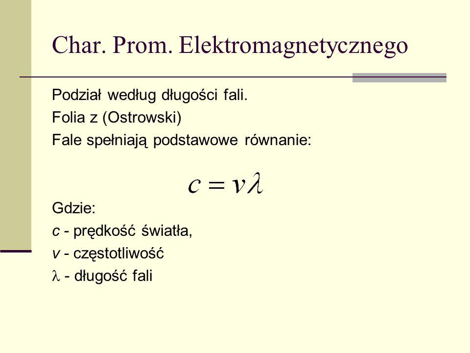 Char. Prom. Elektromagnetycznego Podział według długości fali. Folia z (Ostrowski) Fale spełniają podstawowe równanie: Gdzie: c - prędkość światła, v