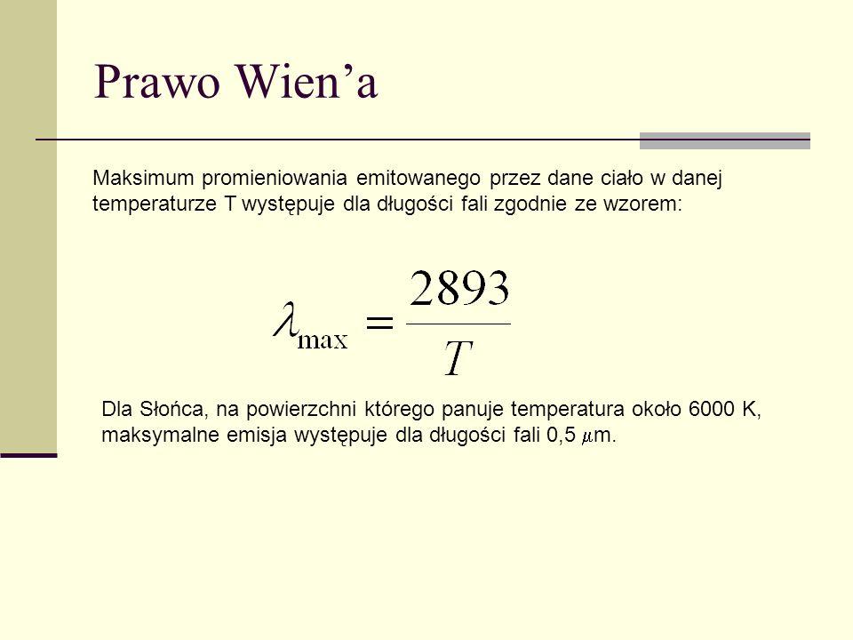 Prawo Wiena Maksimum promieniowania emitowanego przez dane ciało w danej temperaturze T występuje dla długości fali zgodnie ze wzorem: Dla Słońca, na
