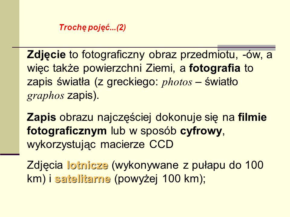 Trochę pojęć...(2) Zdjęcie to fotograficzny obraz przedmiotu, -ów, a więc także powierzchni Ziemi, a fotografia to zapis światła (z greckiego: photos