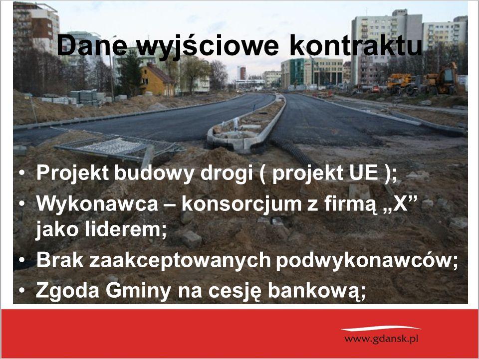 Projekt budowy drogi ( projekt UE ); Wykonawca – konsorcjum z firmą X jako liderem; Brak zaakceptowanych podwykonawców; Zgoda Gminy na cesję bankową;