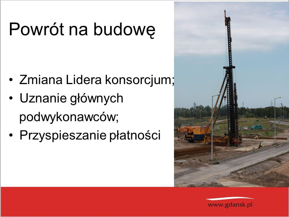 Zmiana Lidera konsorcjum; Uznanie głównych podwykonawców; Przyspieszanie płatności Powrót na budowę