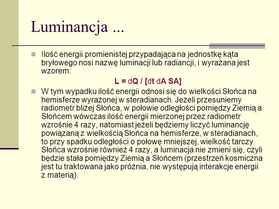 Luminancja... Ilość energii promienistej przypadająca na jednostkę kąta bryłowego nosi nazwę luminacji lub radiancji, i wyrażana jest wzorem: L = dQ /