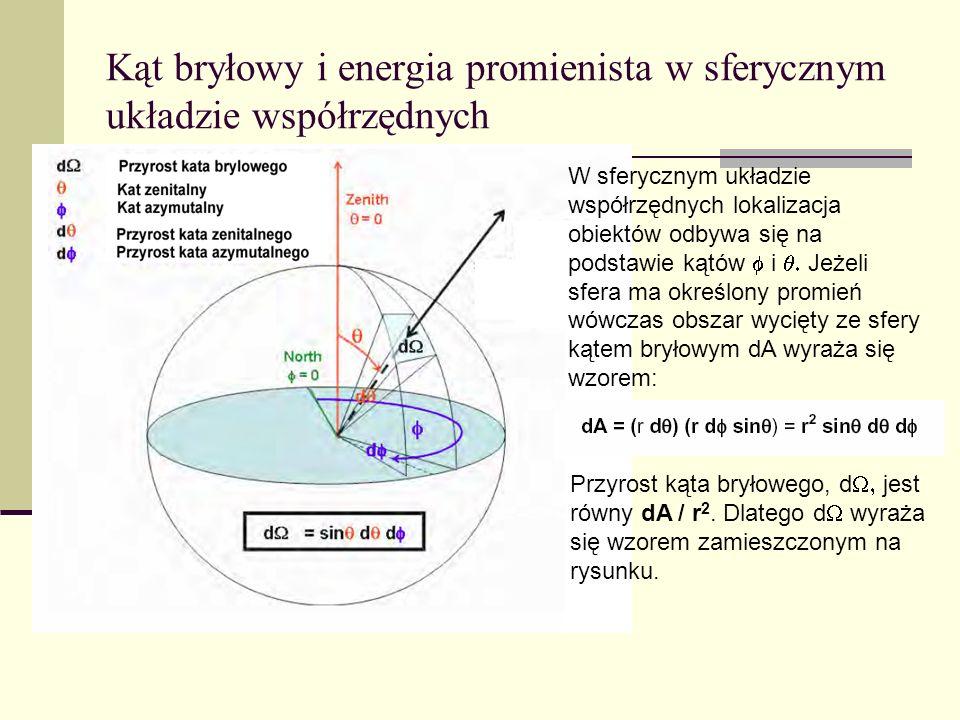 Kąt bryłowy i energia promienista w sferycznym układzie współrzędnych W sferycznym układzie współrzędnych lokalizacja obiektów odbywa się na podstawie