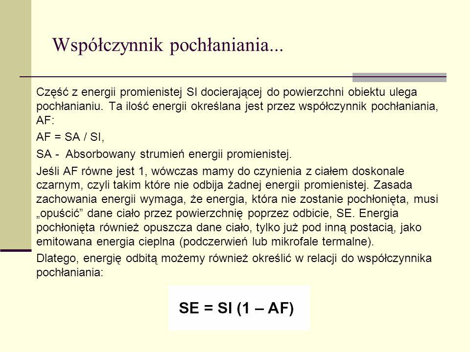 Współczynnik pochłaniania... Część z energii promienistej SI docierającej do powierzchni obiektu ulega pochłanianiu. Ta ilość energii określana jest p