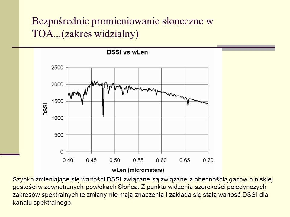Bezpośrednie promieniowanie słoneczne w TOA...(zakres widzialny) Szybko zmieniające się wartości DSSI związane są związane z obecnością gazów o niskie