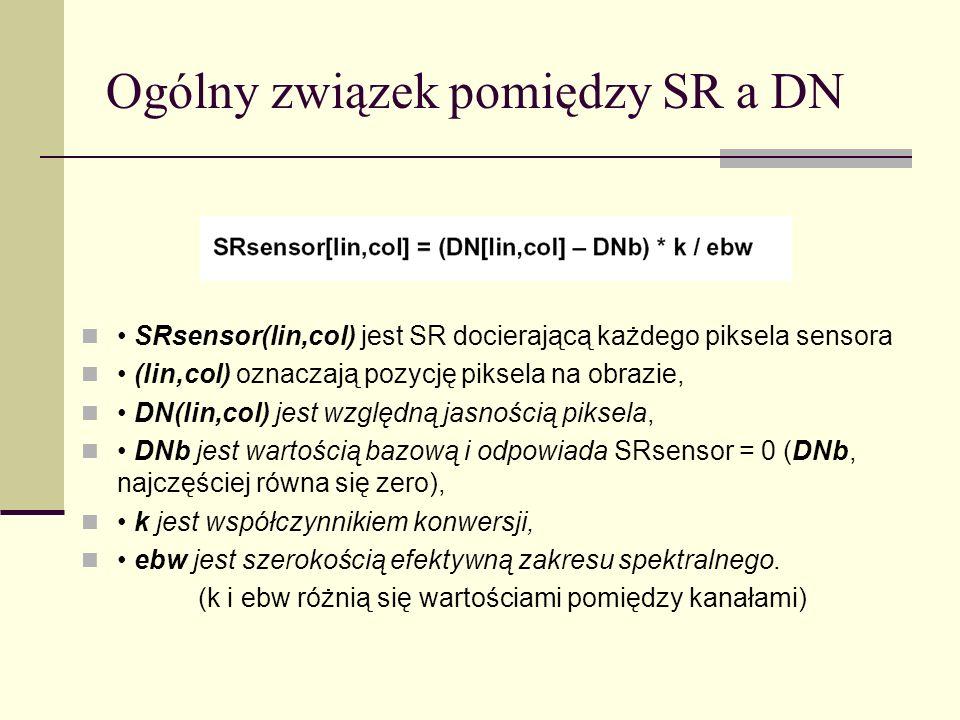 Ogólny związek pomiędzy SR a DN Czasami k i ebw są wyrażane jednym parametrem, oznaczanym k lub sk, zwanym stałą spektralną.