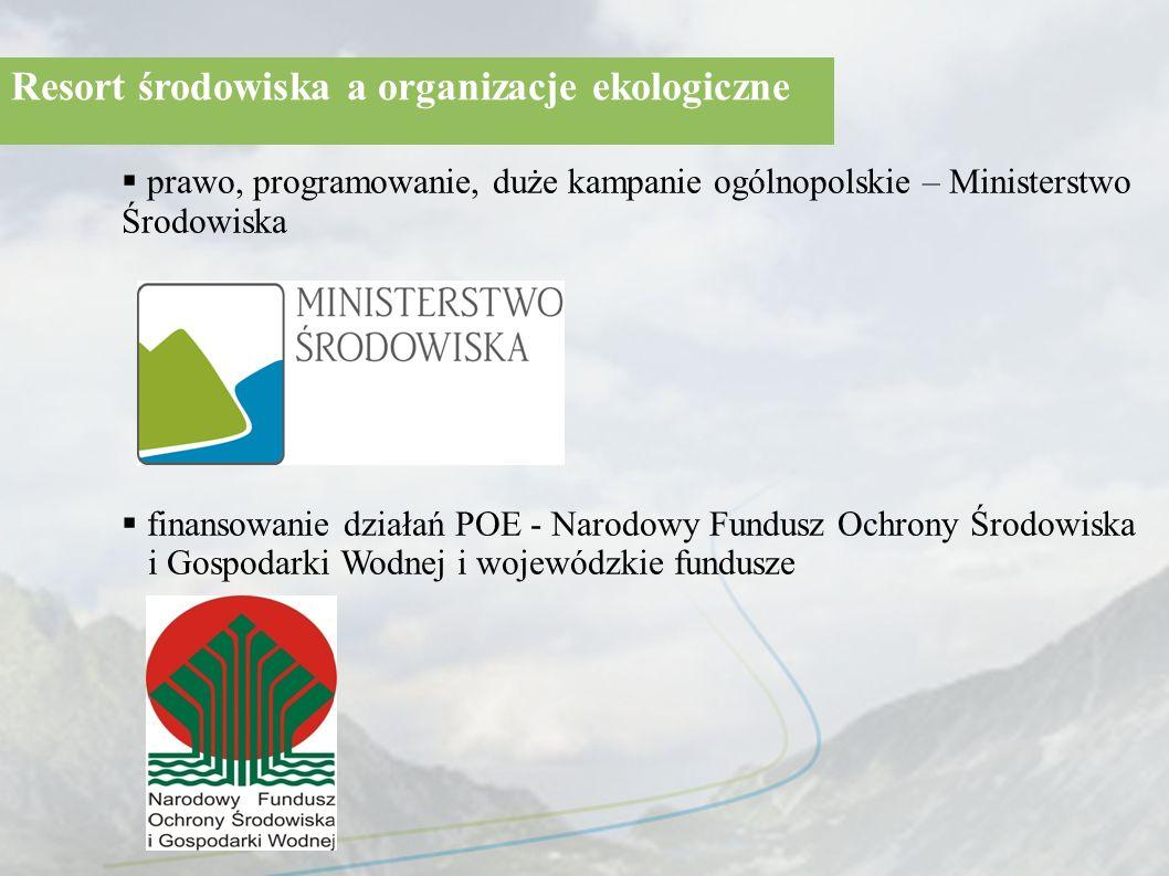 prawo, programowanie, duże kampanie ogólnopolskie – Ministerstwo Środowiska finansowanie działań POE - Narodowy Fundusz Ochrony Środowiska i Gospodarki Wodnej i wojewódzkie fundusze Resort środowiska a organizacje ekologiczne